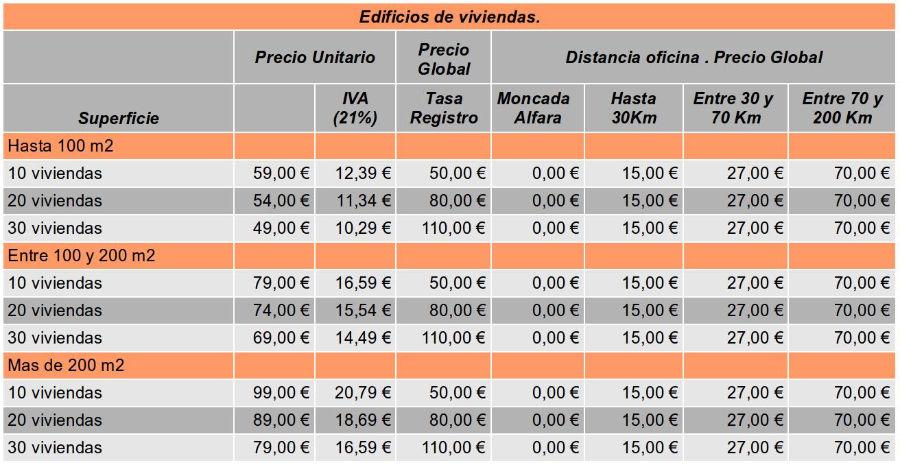 Presupuesto blog de eficiencia energetica y energias - Presupuestos para reformas ...